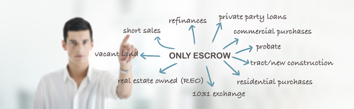 Only Escrow